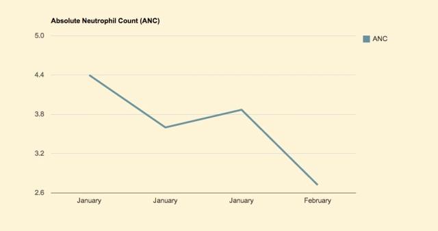 ANC Jan 2013
