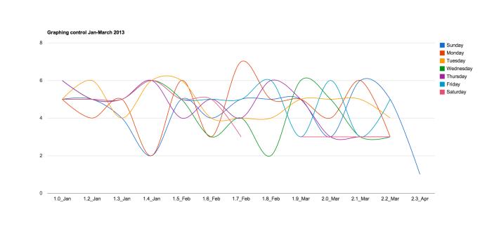 control_march_graph